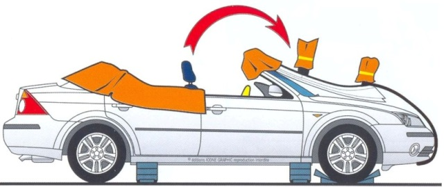 откидывание крыши автомобиля