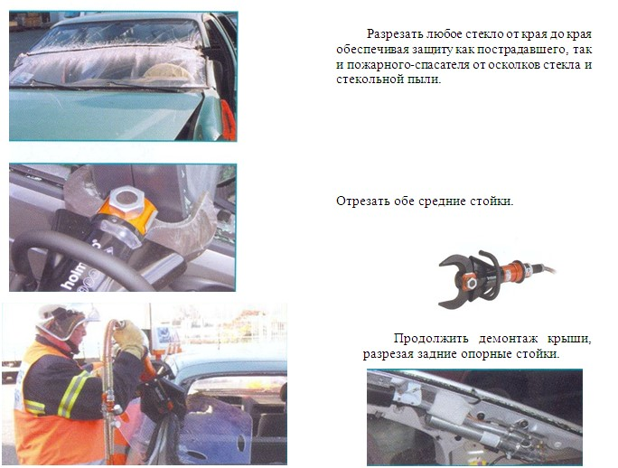 технология снятия крыши автомобиля