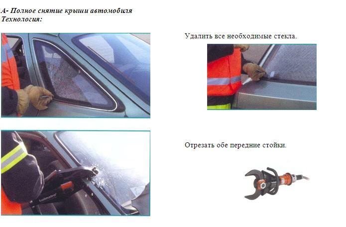 полное снятие крыши автомобиля