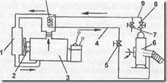 Принципиальная схема работы системы дополнительного охлаждения двигателя