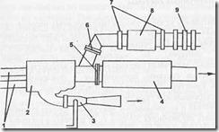 Принципиальная схема системы отвода отработавших газов