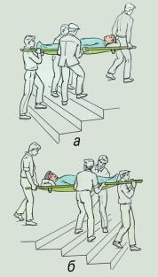 Правильное положение носилок при подъеме