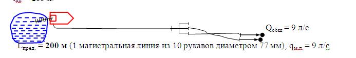 Определить предельное расстояние по подаче 3 стволов