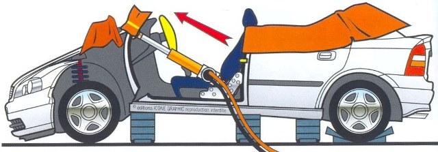 сдвиг приборной панели автомобиля