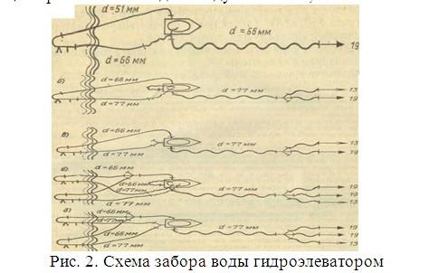 схема забора воды Г600