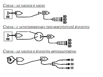 Схема из насоса в насос