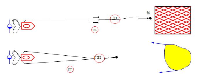 схема подачи стволов 2 АЦ