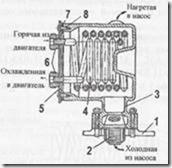 Устройство теплообменника