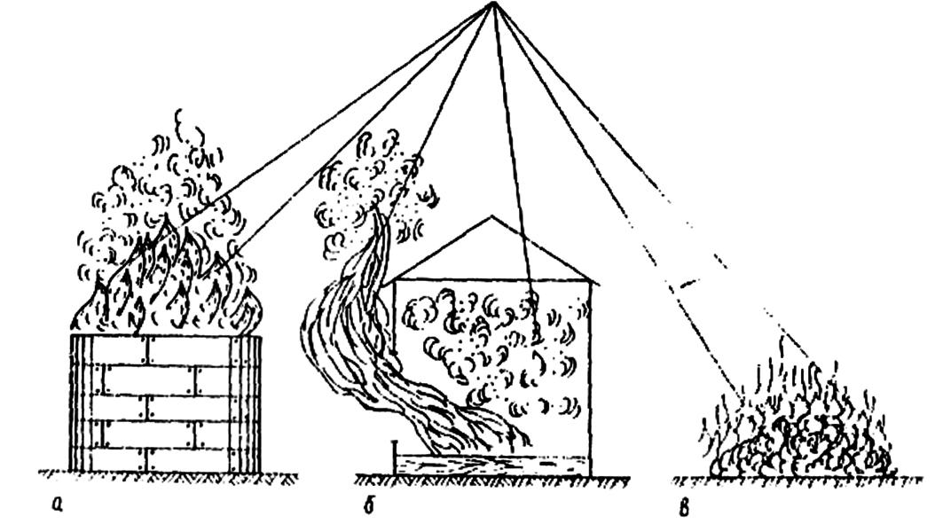 Зоны горения на пожарах