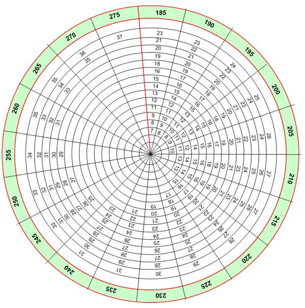 Расчёт воздуха гдзс