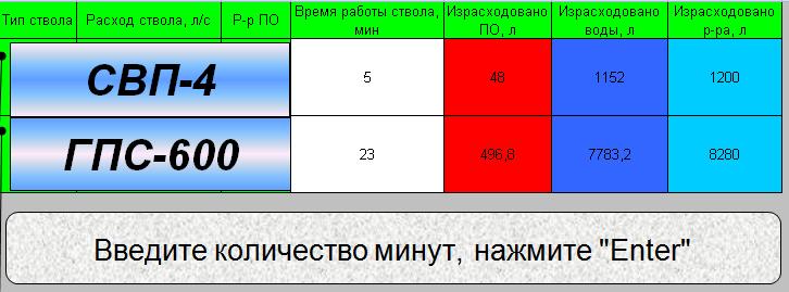 Инструкция svp 4