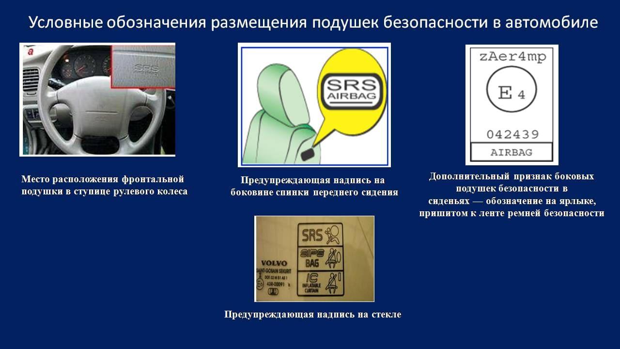 Обозначение подушек безопасности