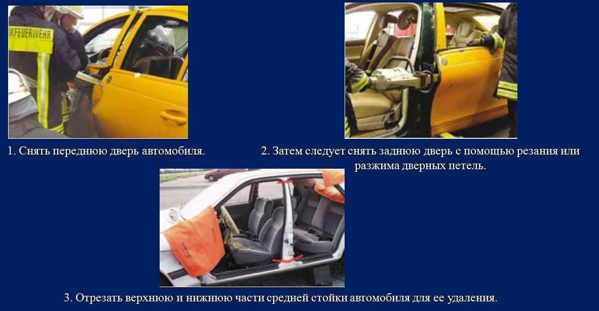 Технология демонтажа боковой стороны автомобиля 2 вариант