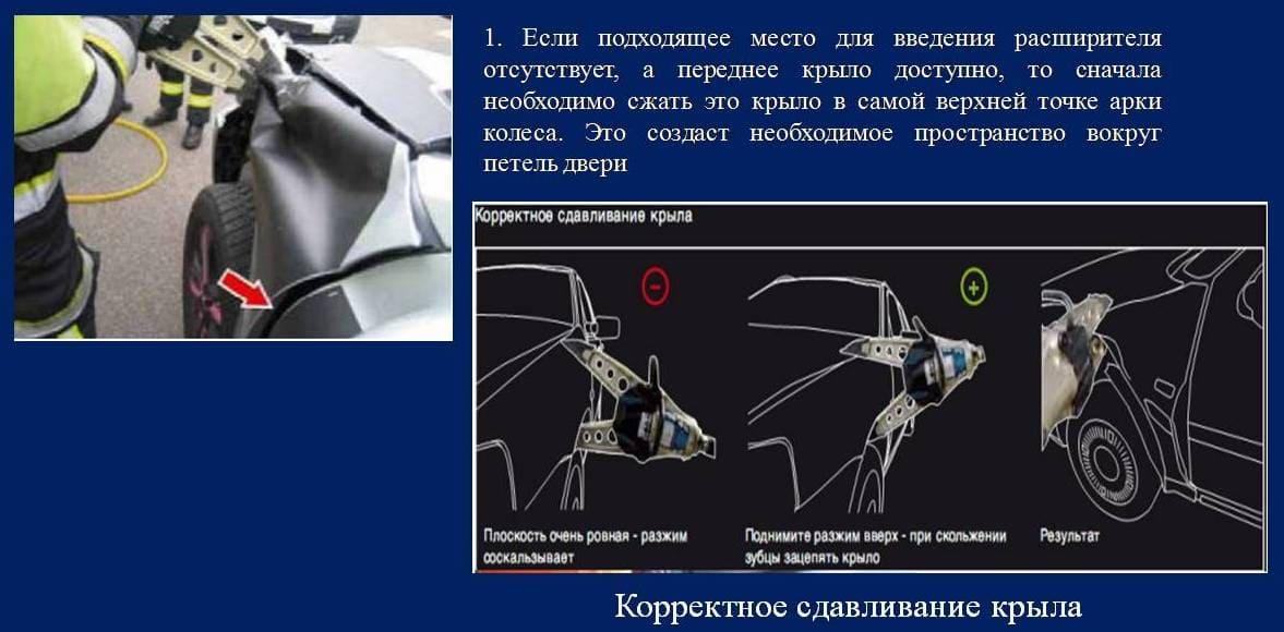 Технология демонтажа со стороны крыла