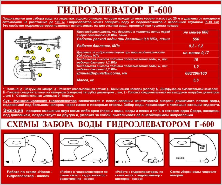Плакат Г-600