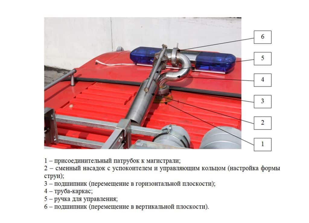 Стационарный лафетный ствол ЛС-40У