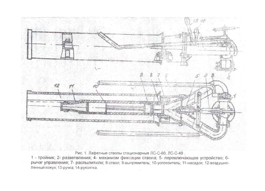 Стационарный лафетный ствол ЛС-С-60 и ЛС-С-40