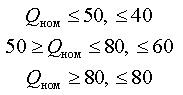 общие формулы