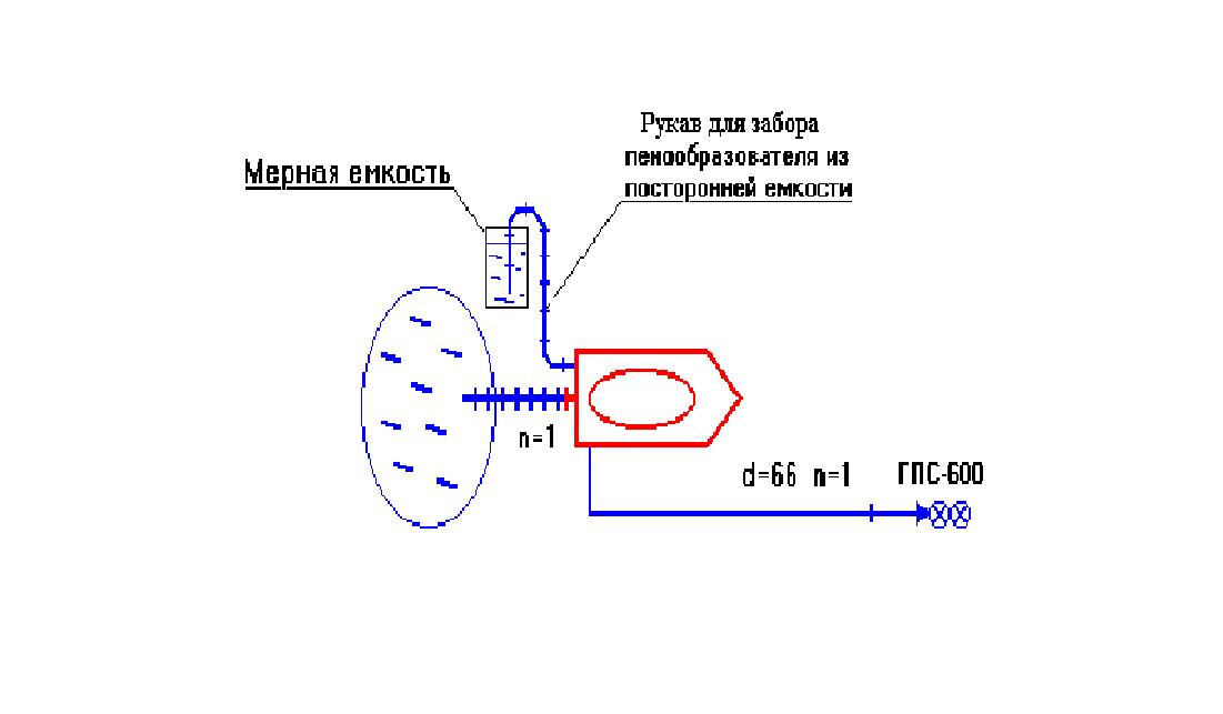 Проверка пеносмесителя