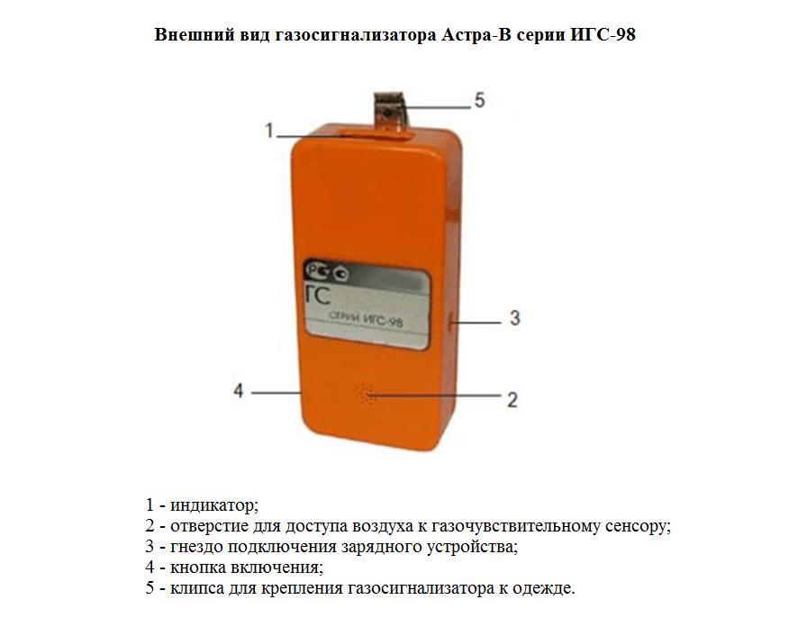 Газоанализатор АСТРА-В