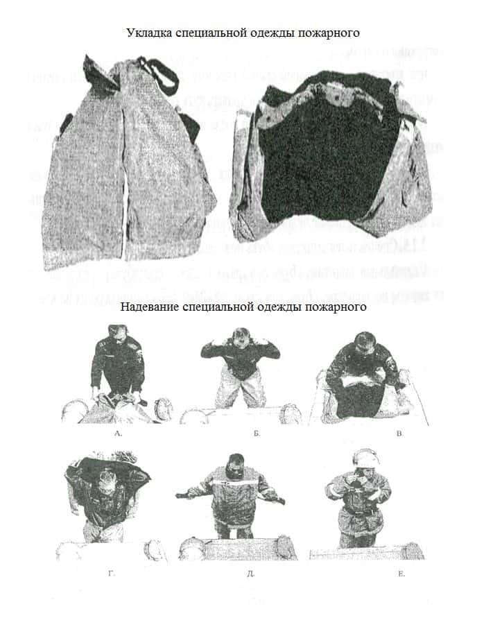 БОП правильное одевание-min
