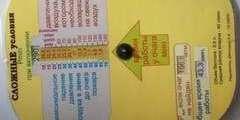 Экспонометр ГДЗС. Планшет постового на посту безопасности для воздушных баллонов 6,8 литров