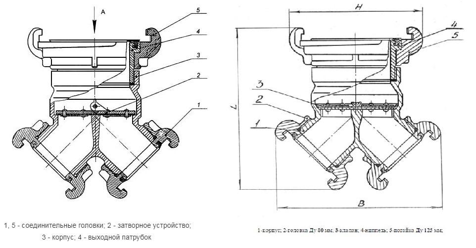 Схема водосборника ВС-125 рукавного