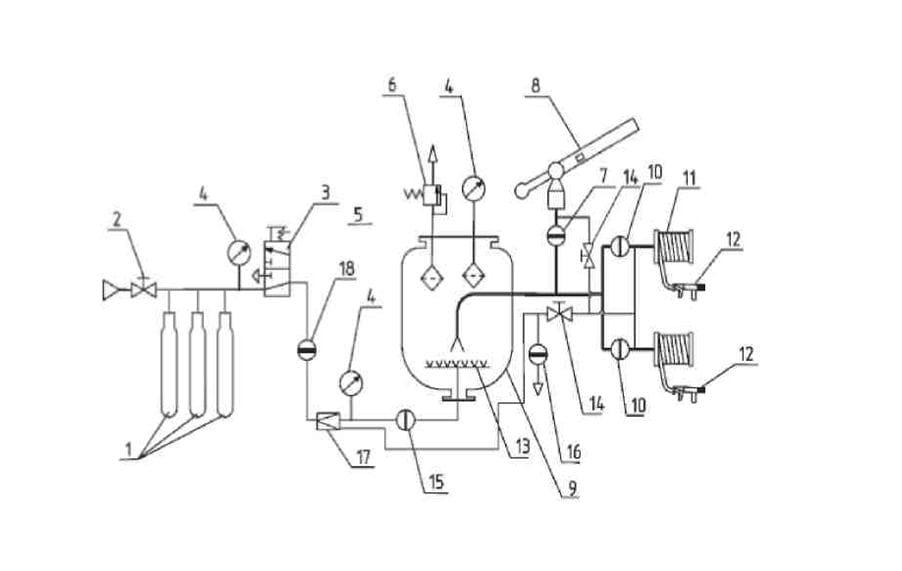 Схема порошковой установки АП-5000-40 (53215) ПМ567