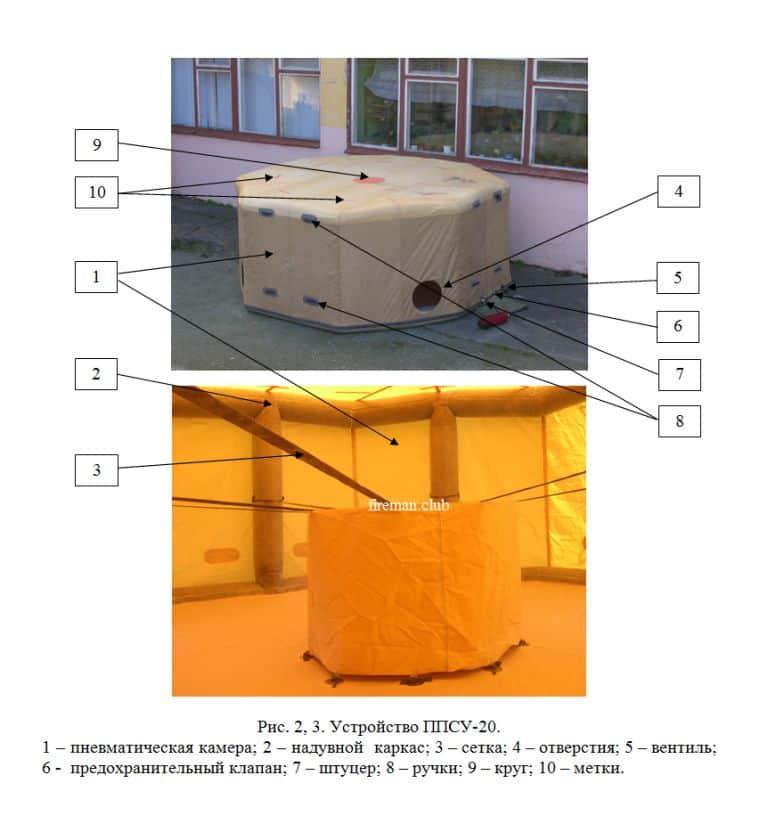 Устройство пневматического прыжкового спасательного устройства ППСУ-20