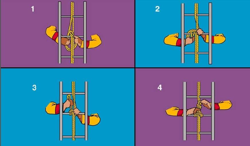 Дополнительная страховка выдвижной пожарной лестницы