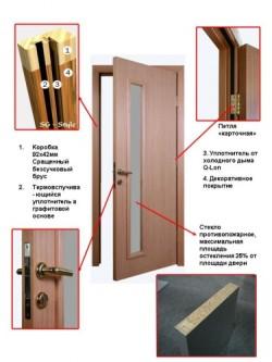 Двери деревянные противопожарные