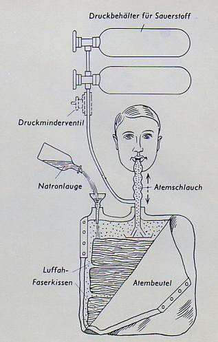 Дыхательный аппарат Pneumatophor