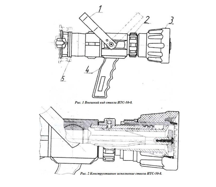 Устройство ствола ИТС-50-8