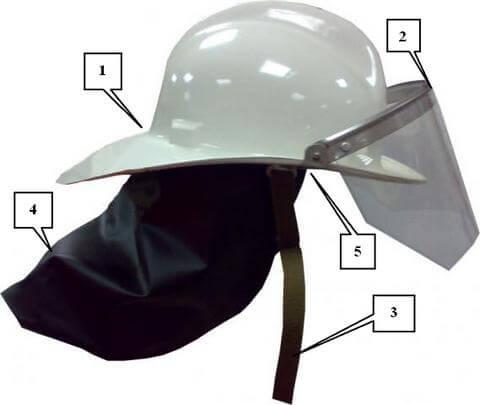 Основные составляющие пожарной каски