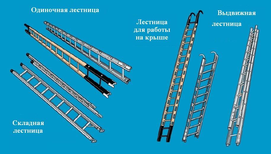 Основные виды ручных пожарных лестниц США