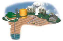 Основы противопожарного водоснабжения
