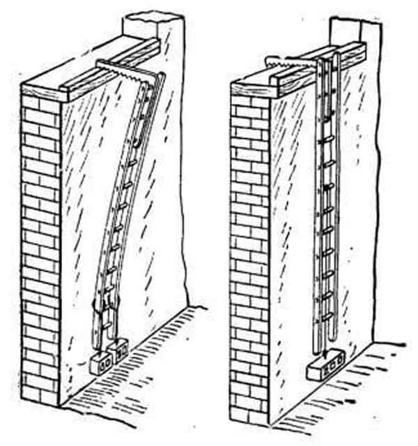Порядок испытания лестницы штурмовой