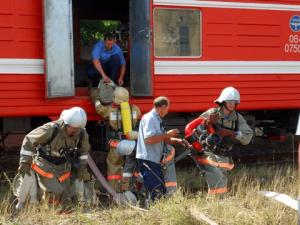 Предназначение пожарного поезда