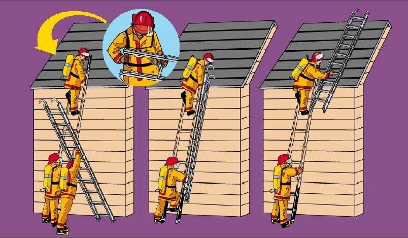 Применение пожарных лестниц для крыши