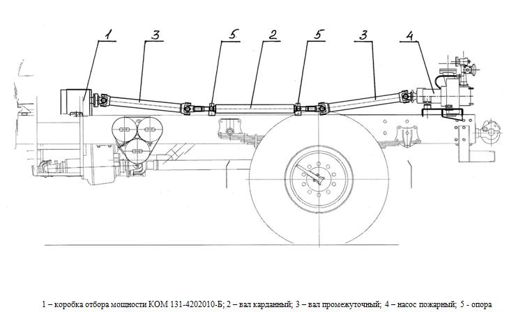 Привод пожарного насоса АЦ 3.0-40 (4326)