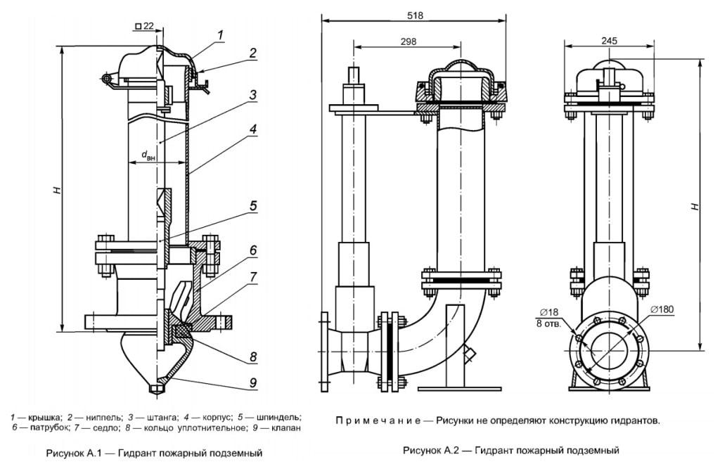 Схема гидранта пожарного подземного