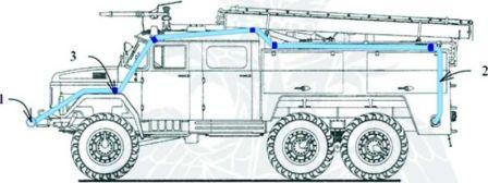 Схема размещения на АЦ-40(131) сухотруба