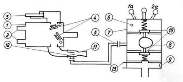 Схема вакуумной системы ПА
