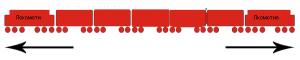 Состав пожарного поезда (Германия)