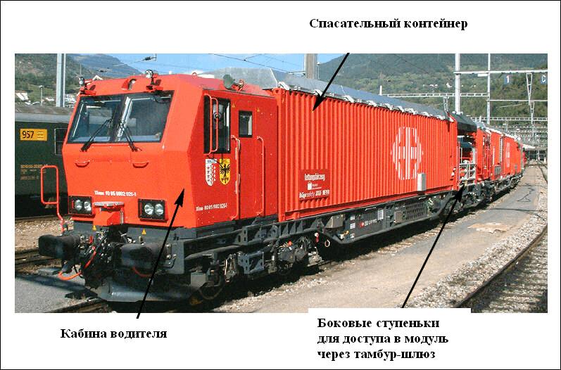 Спасательный вагон пожарного поезда