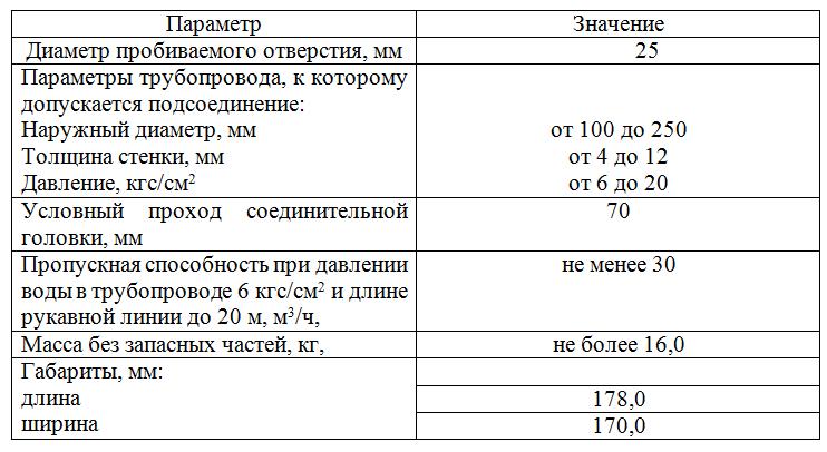 Техническая характеристика гидранта пистолета ГП-3
