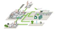 Технологическая схема производства: полная и принципиальная
