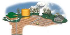 Виды систем противопожарного водоснабжения