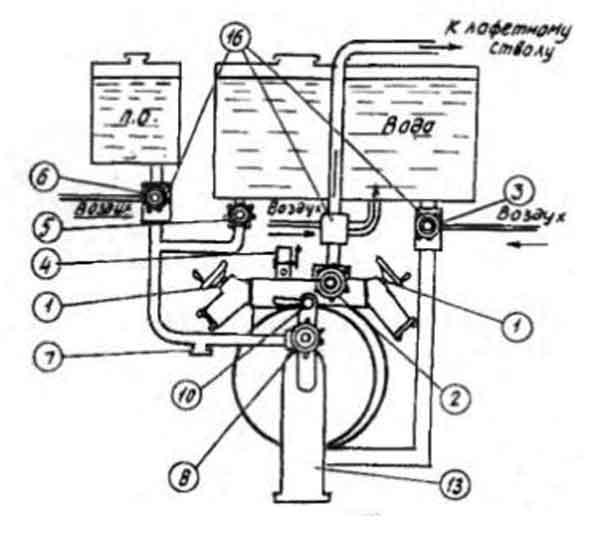 Водопенные коммуникации АЦ-40 (130)