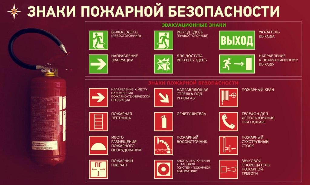 Знаки пож безопасности